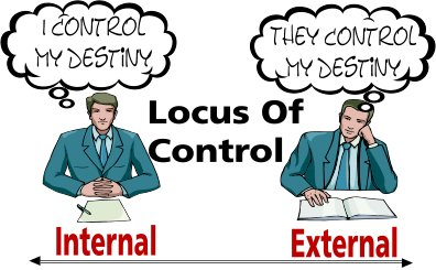 Internal vs. External Locus of Control